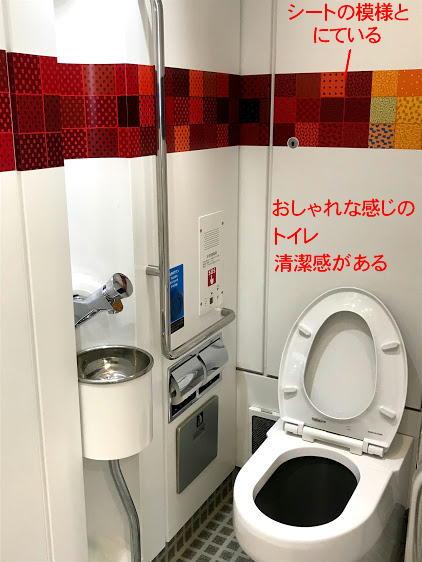 821系トイレ