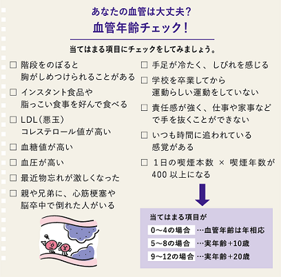 checklist_blood.png