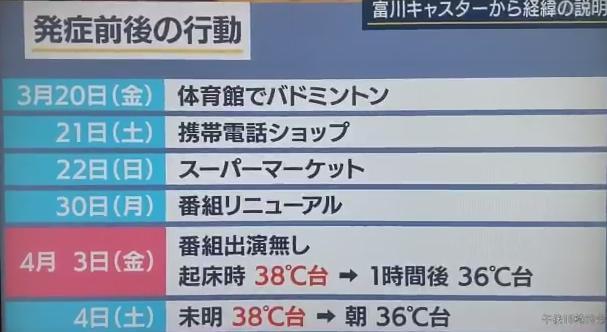 富川悠太 報道ステーション テレビ朝日