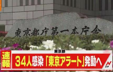 新型コロナ感染者、東京都内で新たに34人確認され、東京都は都民に警鐘を鳴らす「東京アラート」を発動する方針を固める … 先月14日以来、19日ぶりに感染者が30人を超え