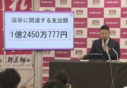 都知事選敗退の山本太郎氏、会見で今回の選挙費用について1億2450万777円と公表
