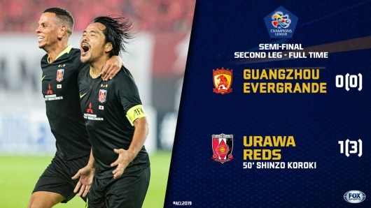 Guangzhou Evergrande 0–[1] Urawa Reds Shinzo Koroki goal to final 2019
