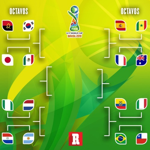 Confirmed Round of 16 fixtures for the 2019 U-17 World Cup