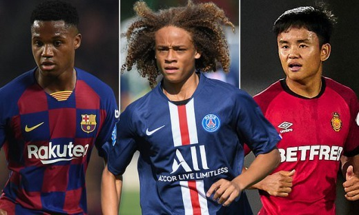 The best 20 young players to keep an eye on in 2020 dailymail