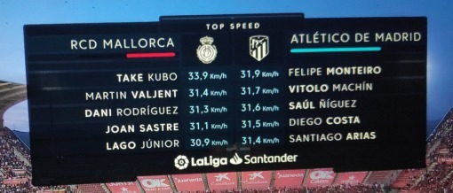 kubo the fastest player agaist atletico madrid