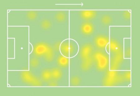 Takumi Minamino's heat map Salzburg 0-2 Liverpool