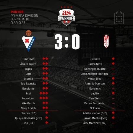 Eibar 3 - 0 Granada inui goal