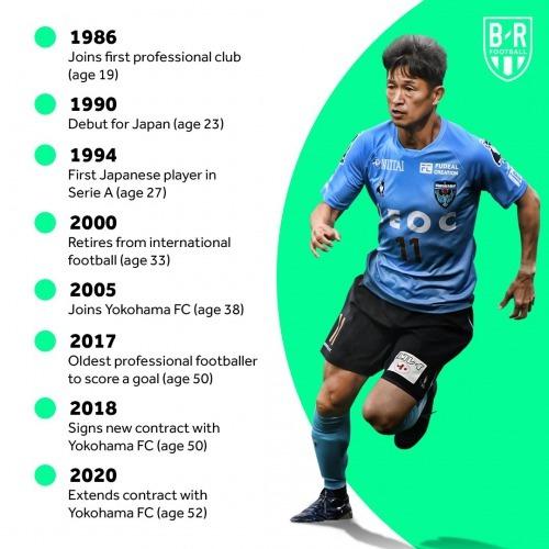 Yokohama FC extend 52 year old Kazuyoshi Miuras contract This will be his 35th professional season