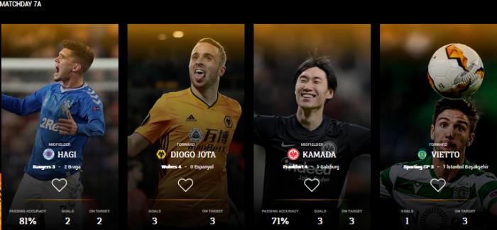 Hattrick Hero Kamada EL Player of the Week candidate