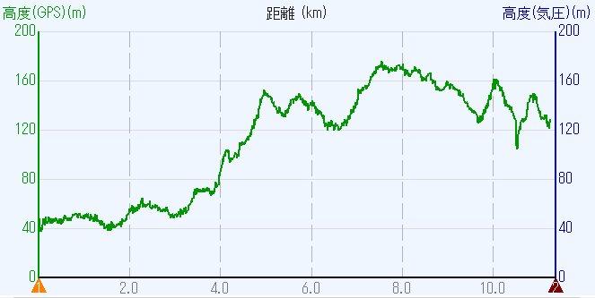 1912-00b-和束-高度