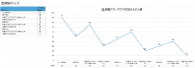 GamesOfGeneral___やる気まんまん度グラフ___黒猫のウィズ001