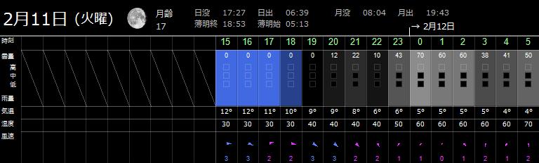 お天気200211