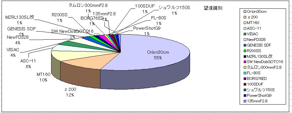フォトコン分析2019