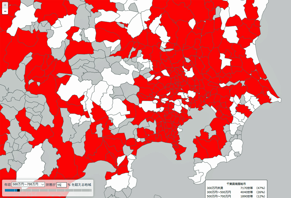 関東収入500-700万15%以上