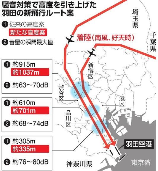 羽田空港新着陸ルート