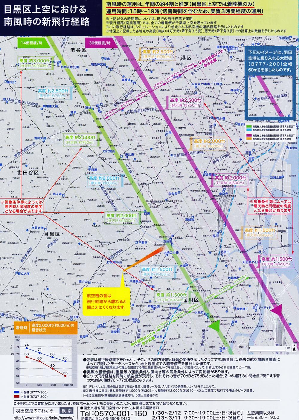 羽田空港 新着陸ルート