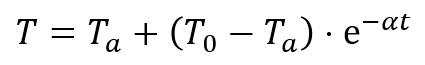 ニュートンの冷却則