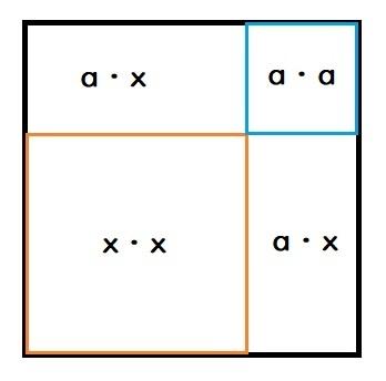二次方程式の解の公式7