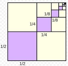 Geometric progression 2