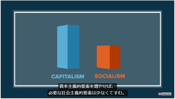 資本主義対社会主義