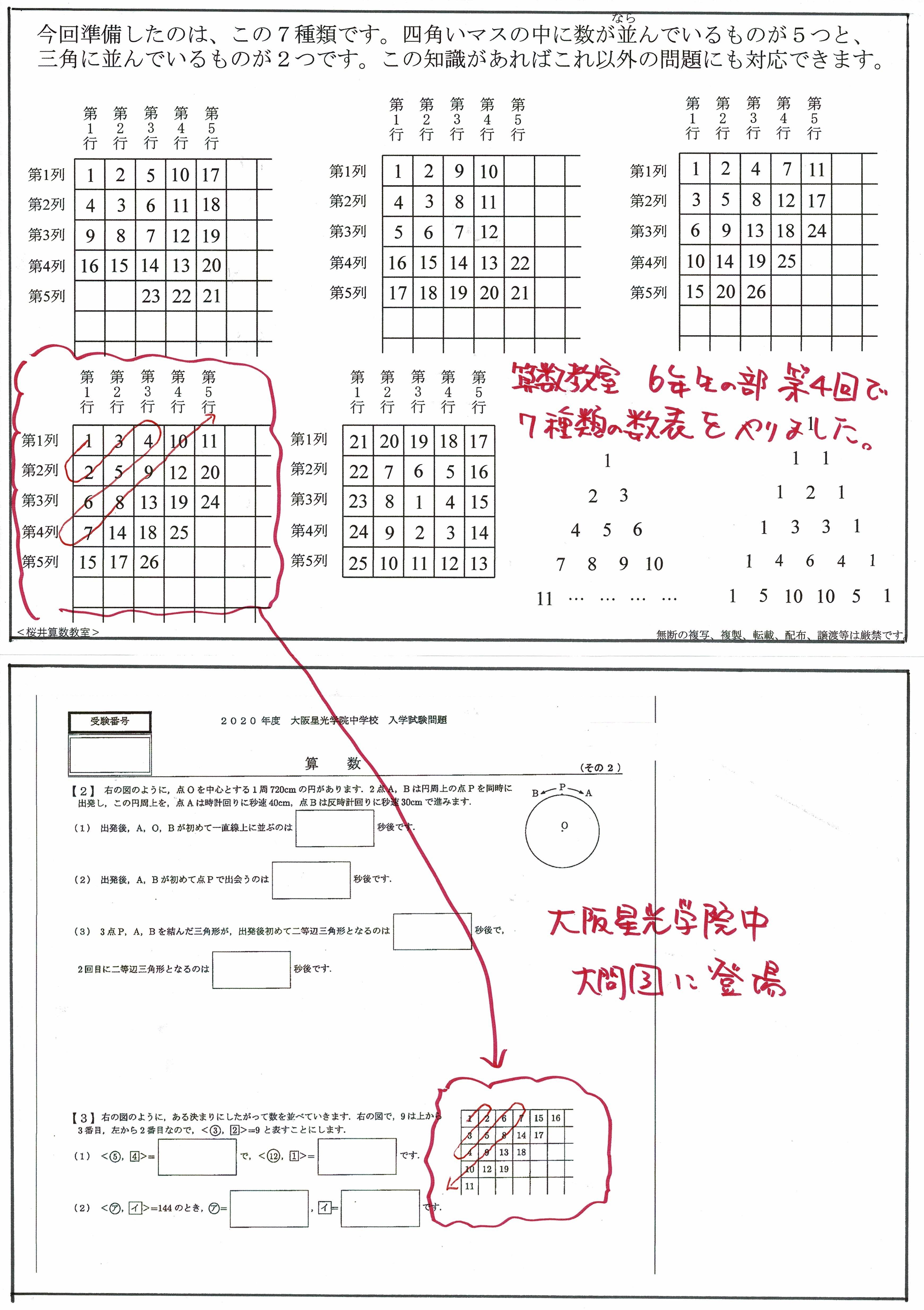 大阪星光2020算数