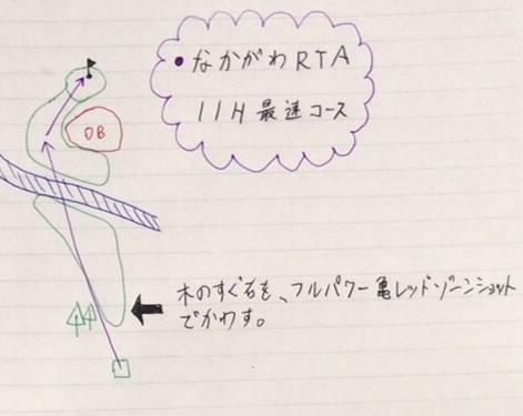 20200105_みんゴルP2_なかがわタイムアタック (2)