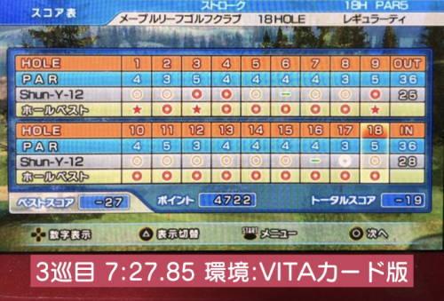 みんゴル6_メープルR-TA_3巡目(2)