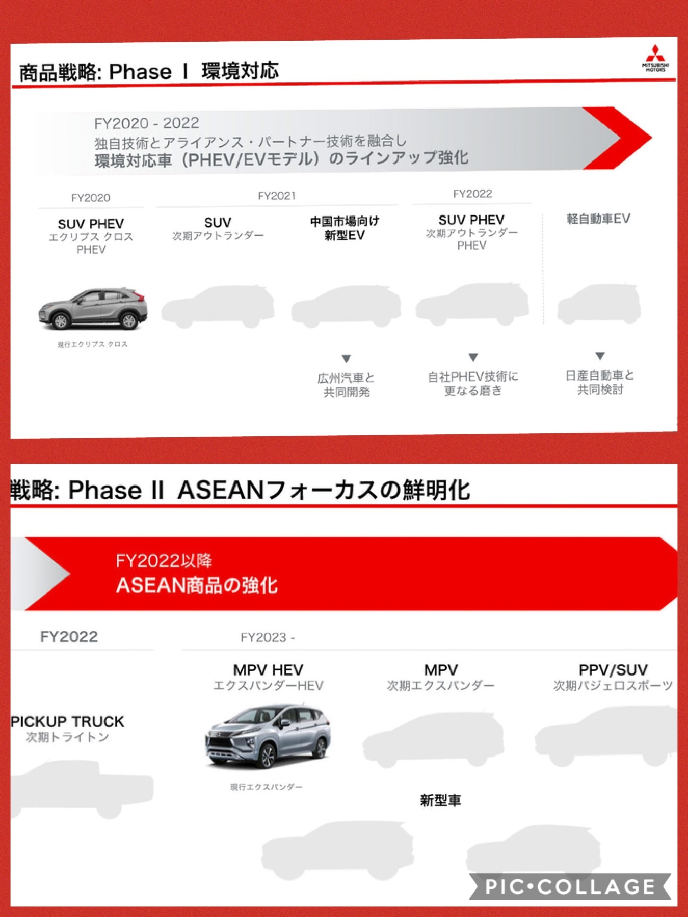 三菱決算報告 中期計画2020新車発売予定次期アウトランダーPHEV2022