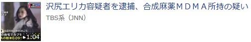 ⑫沢尻エリカがMDMAで逮捕!矢田亜希子&押尾学-西川史子&河井案里!