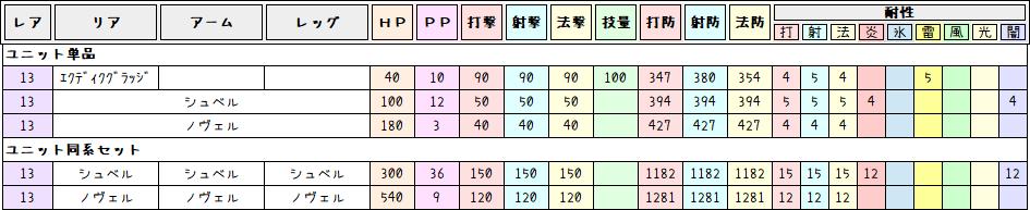 ユニット比較表2019 1020 ☆13