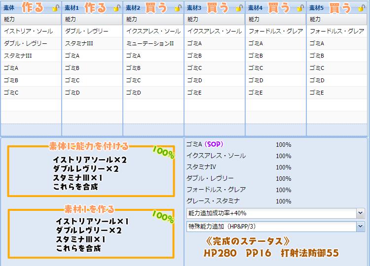【報酬期間】PP盛りユニット特殊能力レシピ集16
