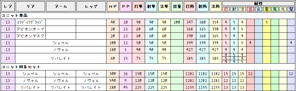 ユニット比較表2019 1218 ☆13
