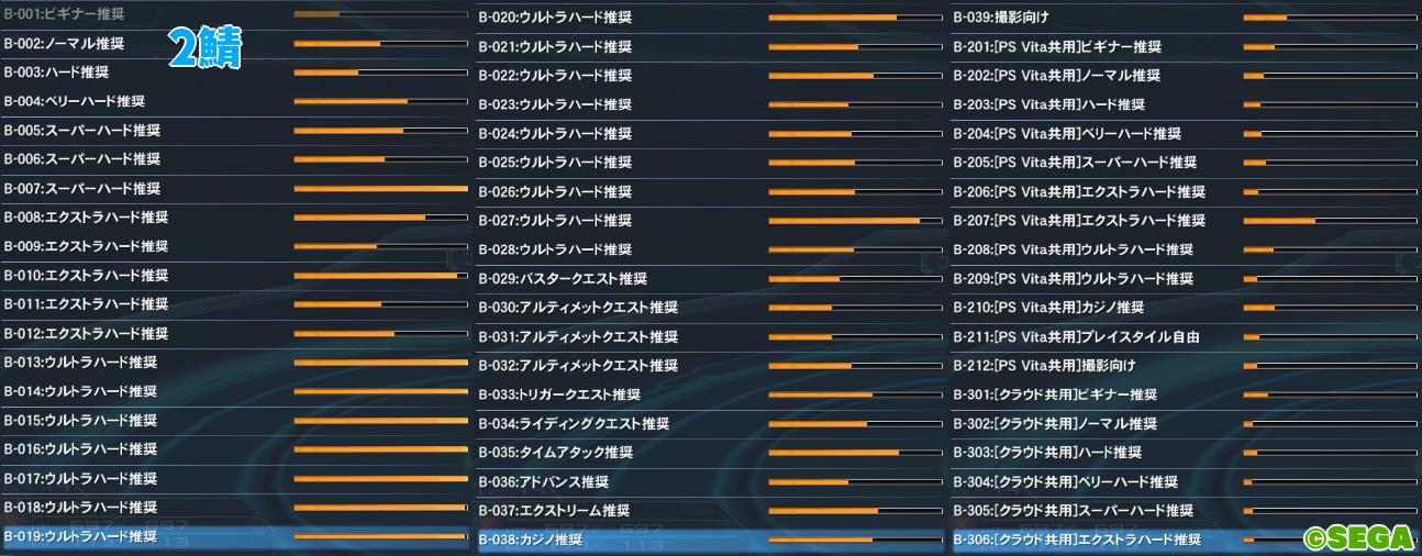 PSO2人口調査【エトワール実装日】2