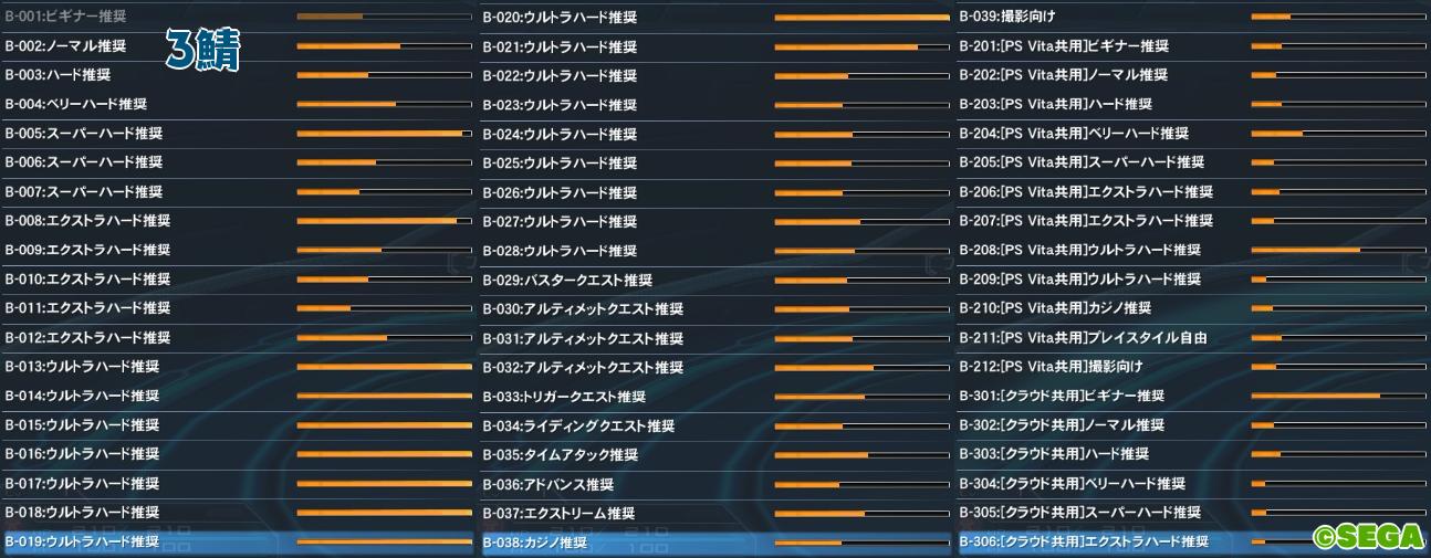 PSO2人口調査【エトワール実装日】3
