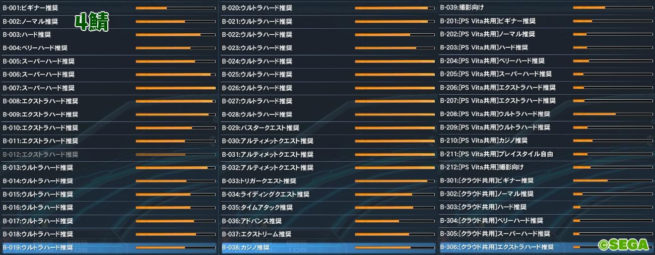 PSO2人口調査【エトワール実装日】4