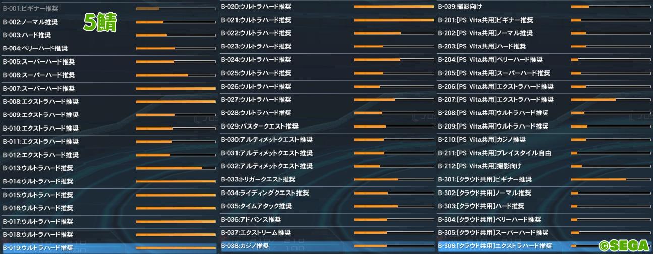 PSO2人口調査【エトワール実装日】5