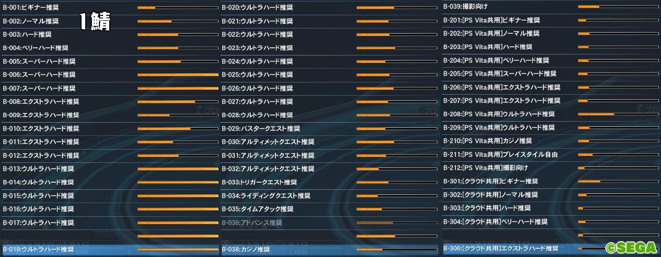 PSO2人口調査【エトワール実装日】1