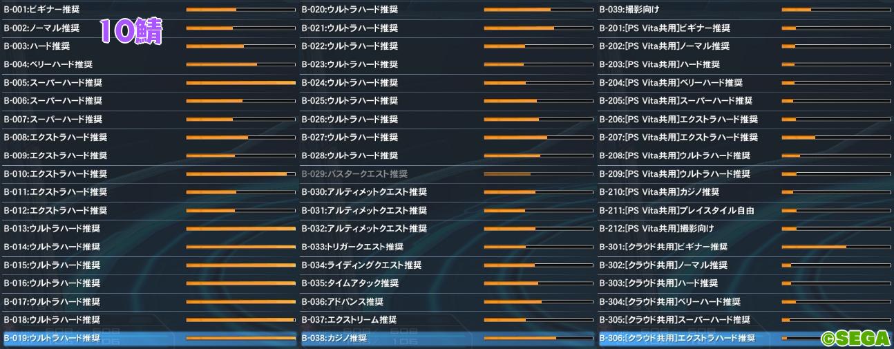 PSO2人口調査【エトワール実装日】10