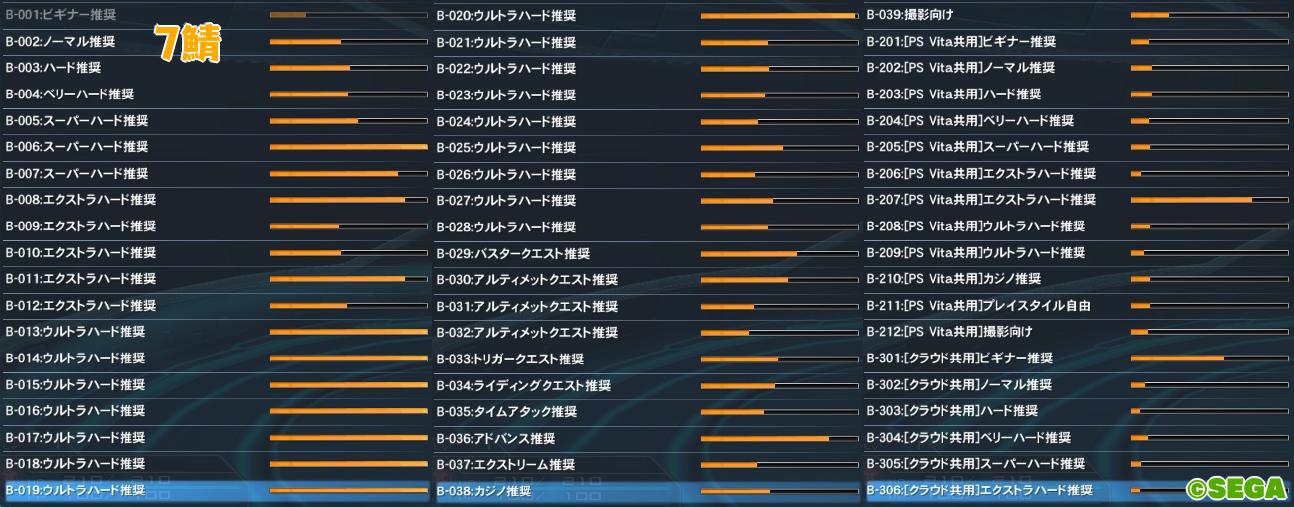 PSO2人口調査【エトワール実装日】7