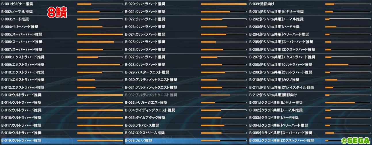 PSO2人口調査【エトワール実装日】8