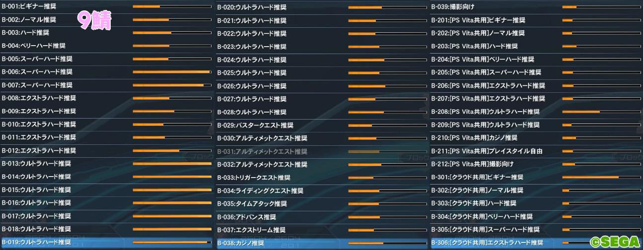 PSO2人口調査【エトワール実装日】9