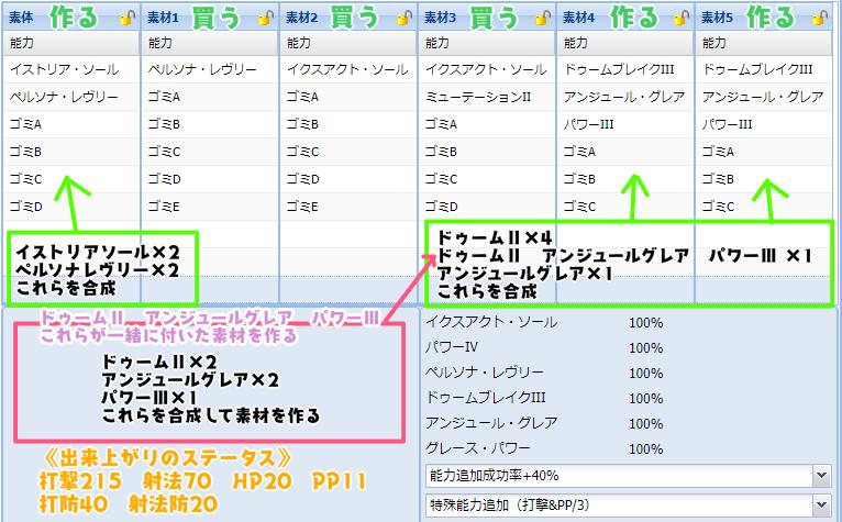 172【報酬期間】簡単!6スロ200盛りユニット15