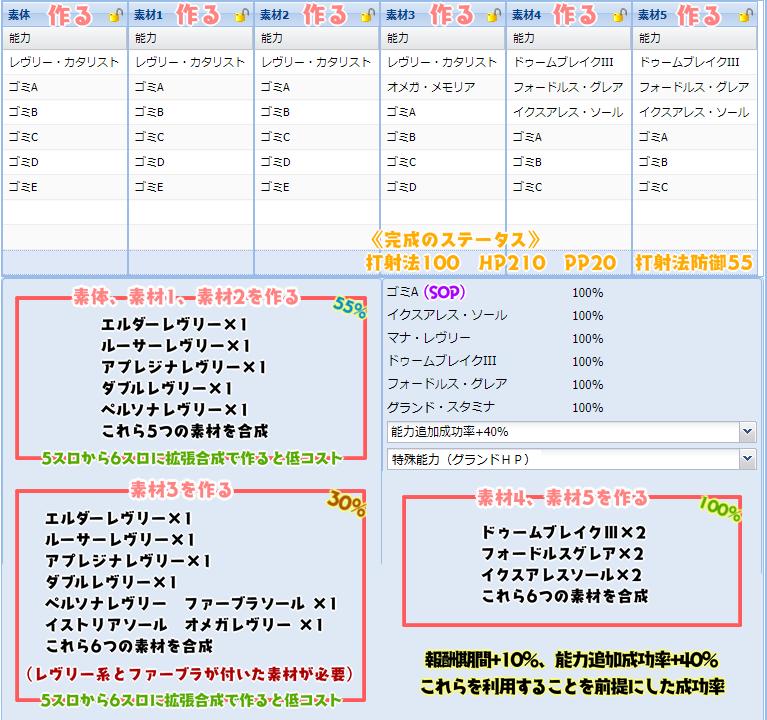 216【報酬期間】SOP対応上級者向け6スロ汎用ユニット8