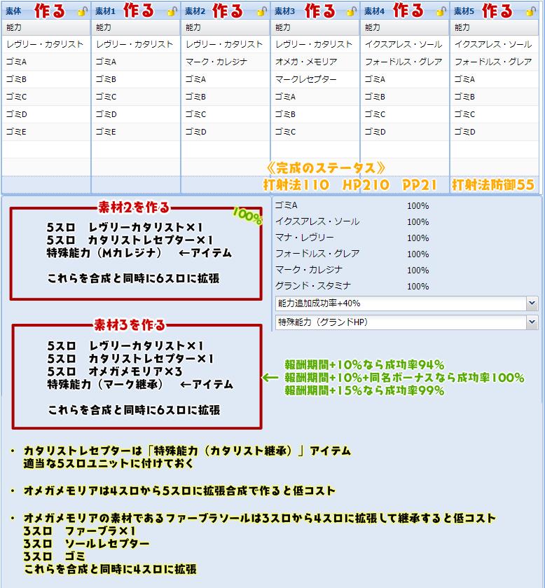 216【報酬期間】SOP対応上級者向け6スロ汎用ユニット9