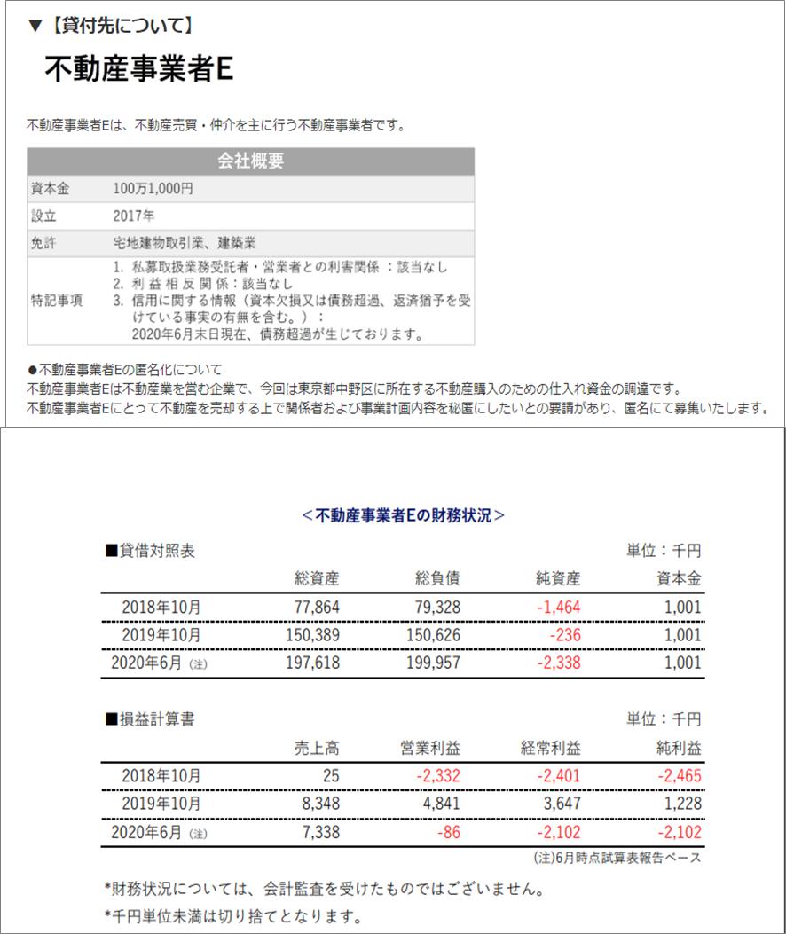 SAMURAI Fund日本保証付き10号案件03