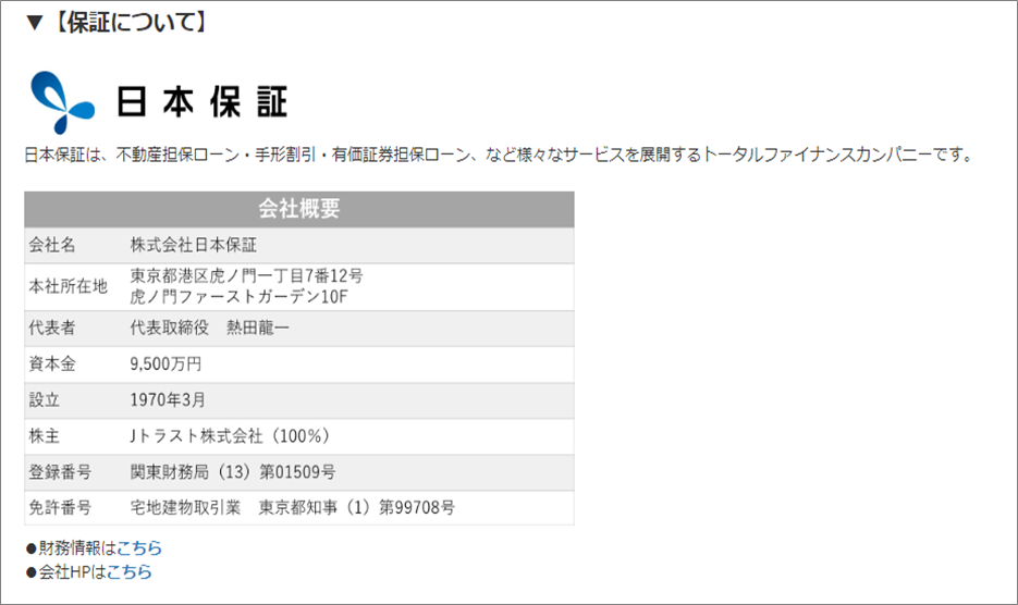 SAMURAI Fund日本保証付き10号案件05
