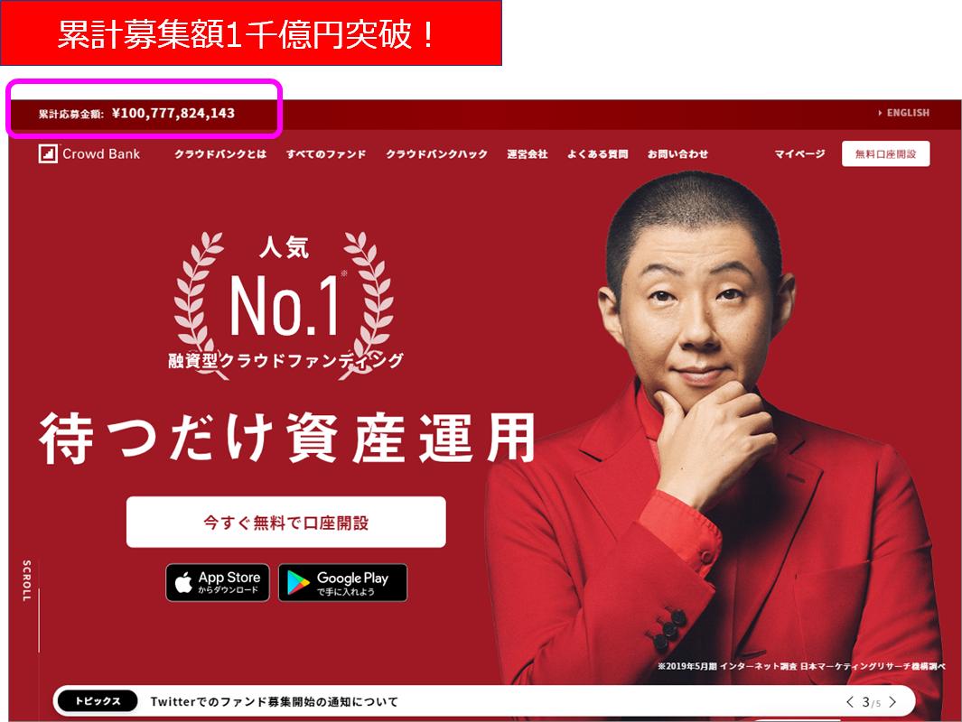 クラウドバンク累計募集額1千億円突破_人気NO1
