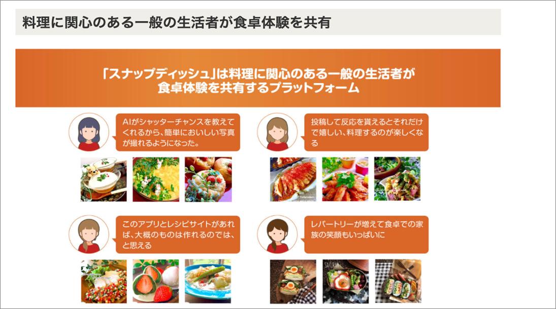 5ヴァズ社ユニコーン7号案件_コミュニティ形成