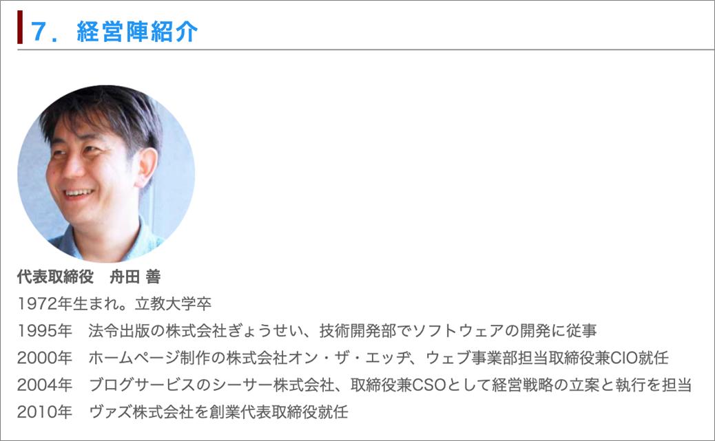 13ヴァズ社ユニコーン7号案件_経営陣