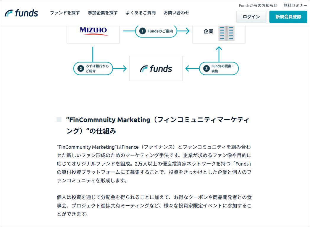 03__Fundsみずほ銀行と提携